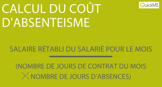 calcul cout absenteisme